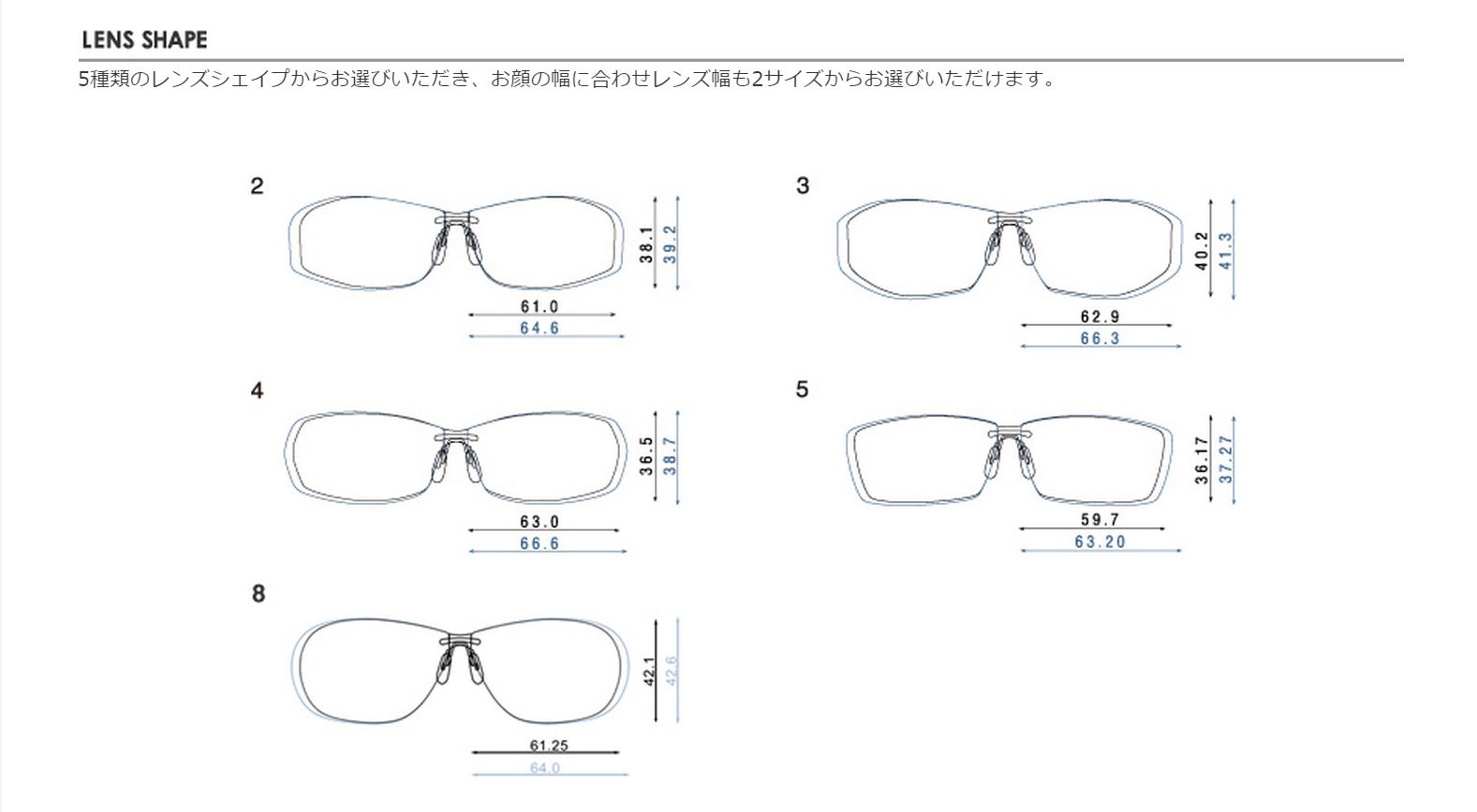 レンズの形