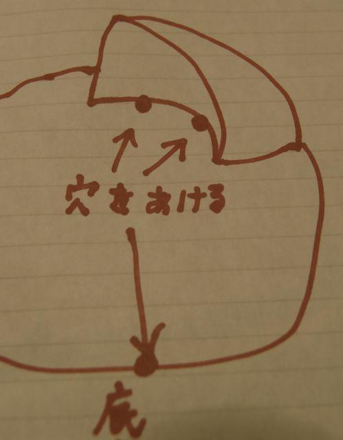 バキュームフォーム73