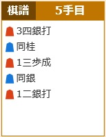 フルーツメール、詰将棋の投了図、6月27日