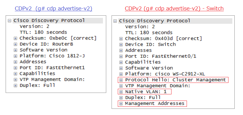 cdp09.png