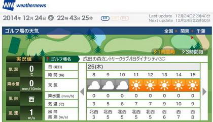 成田の森天気420
