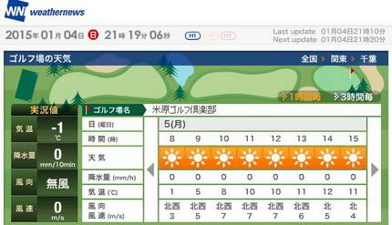 米原天気430