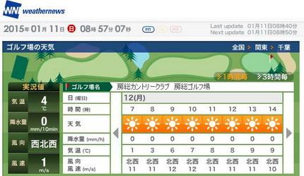 房総天気430