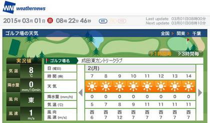 成田東天気420
