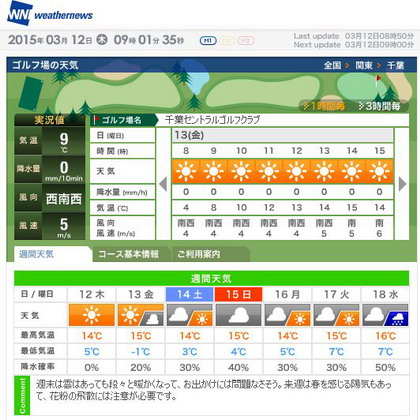 千葉セントラル天気