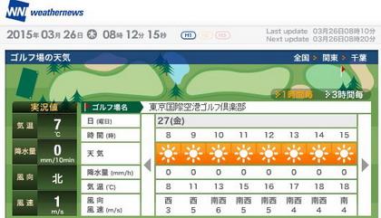 東京国際空港天気420