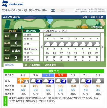 ハイツリー天気