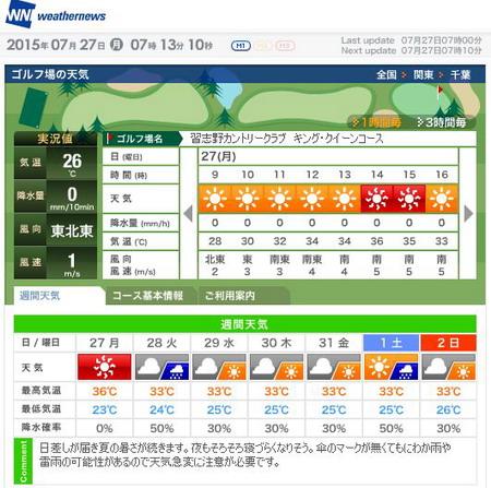 習志野キング天気
