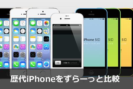 iPhone歴代比較