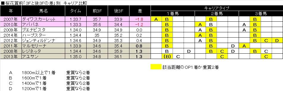 桜花賞01