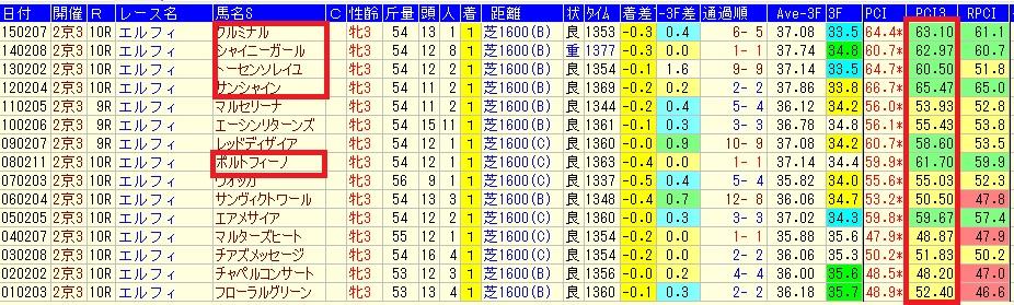 桜花賞07