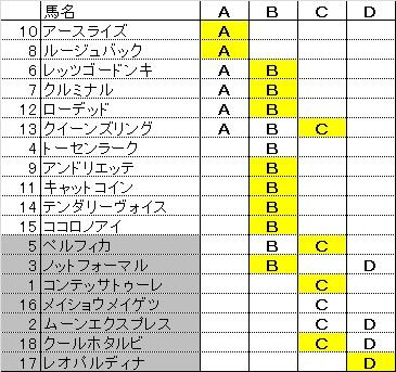 桜花賞08
