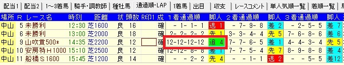 青葉賞05
