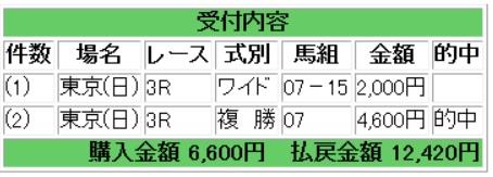 20150510tkyo3r.jpg