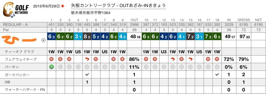 score_card矢板