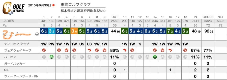 score_card東雲GC