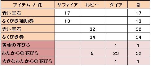 result20150119a.jpg