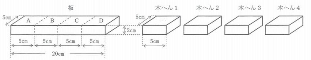2015筑駒理科6番①