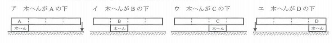 2015筑駒理科6番②
