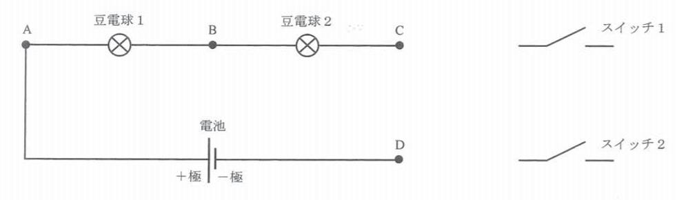 2015筑駒理科7番①