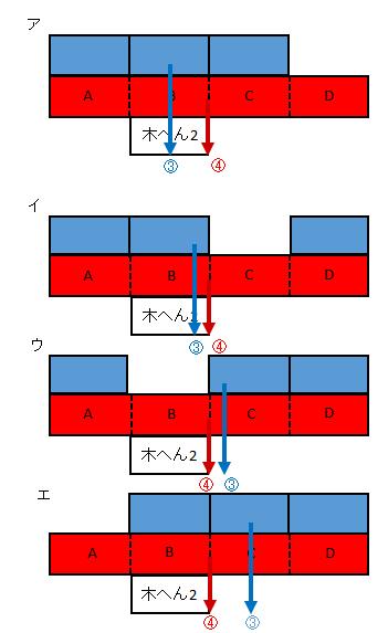 2015 筑駒理科6ー1修正