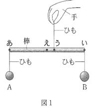 2015駒場東邦中理科第5問図1 (2)