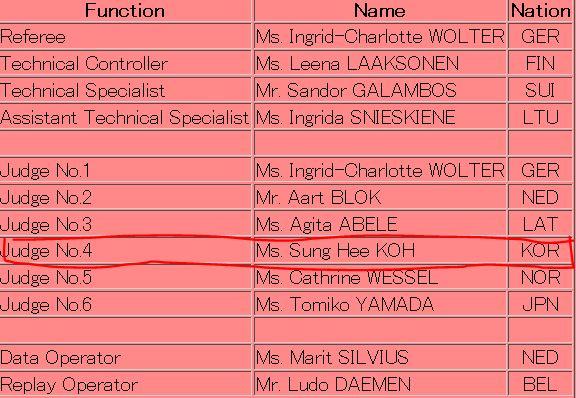 2012年NRW杯オフィシャルリスト