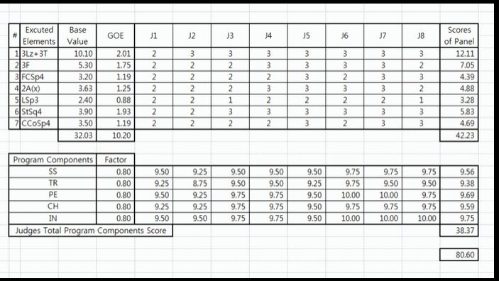 キム・ヨナ2014国内選手権SP