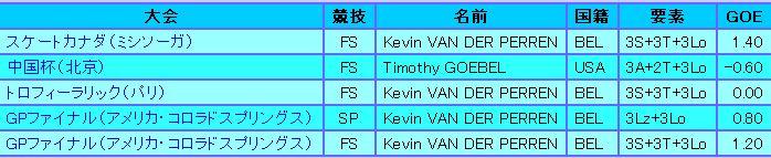2003-2004男子