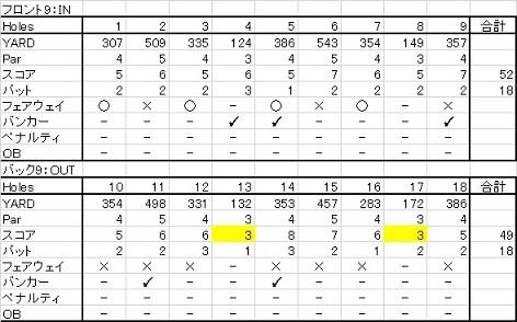 エムズゴルフクラブ20150517