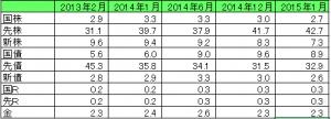 portfolio20150102_2.png