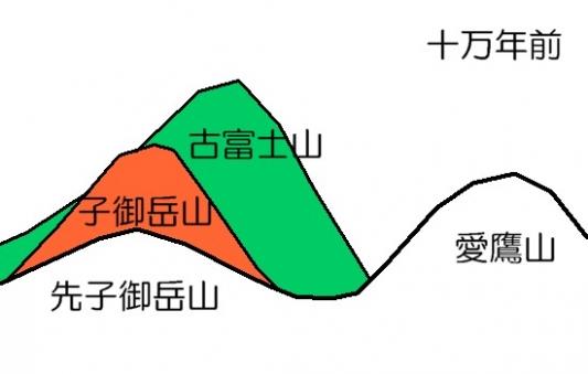 富士山003