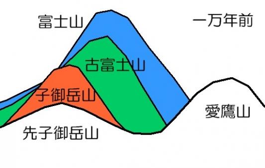 富士山004
