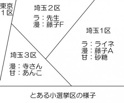 小選挙区の例