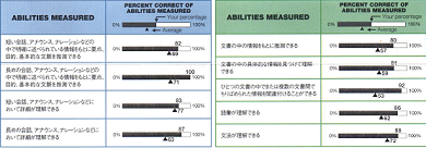 toeic150115_2.png
