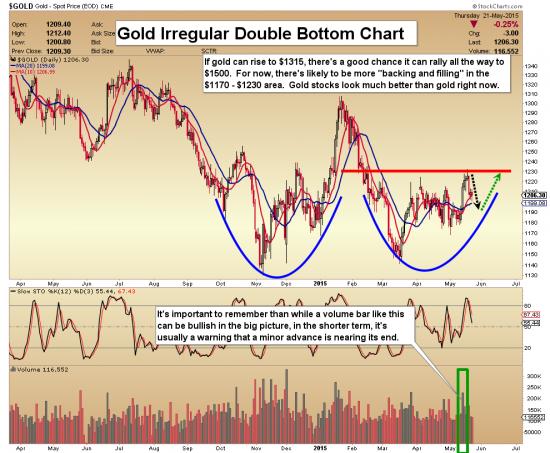 gold_irregular_convert_20150522211758.png