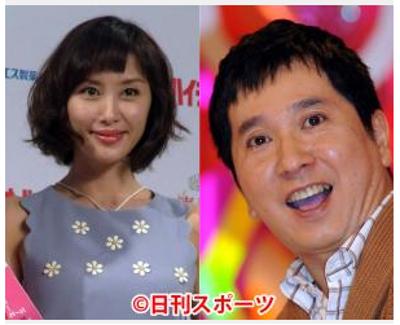爆笑問題・田中裕二さんと山口もえさん結婚&同居中!なぜ田中なんだよ!