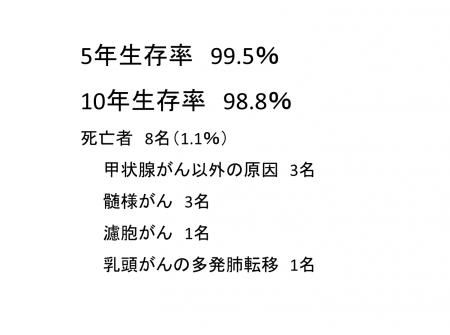 DrMatsuzaki031