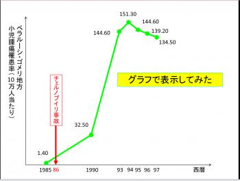 DrMatsuzaki106