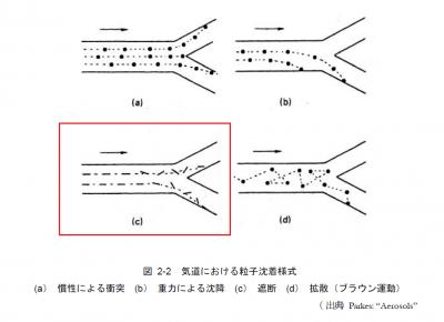 gosenshi2014122503