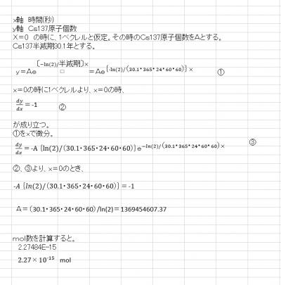 gosenshi2015010603