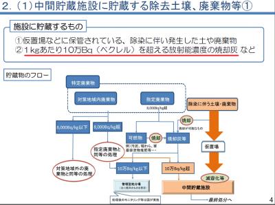 gosenshi2015011801