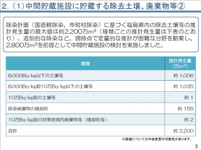 gosenshi2015011802