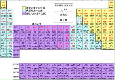 shuki20150101