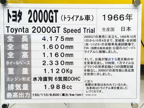 1966-2000gt-speed-trial_03