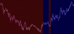20150724-目線の固定と変更