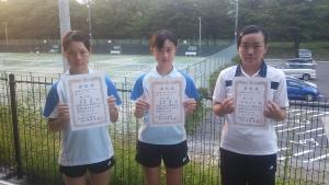 中学生選手権