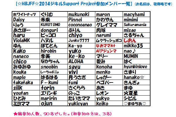 ☆HBJFF☆2014ジキルSupport Project参加者一覧