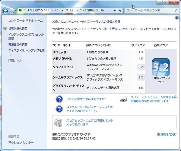 dynabookのWindowsエクスペリエンスインデックス(メモリ増設前)