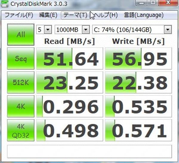 Aspire M5100 SSD交換前 CrystalDiskMark